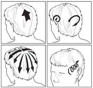 Массаж от головной боли и мигрени, точечное воздействие на акупунктурные точки